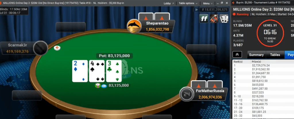 Scarmak3r-Online-Qualifier-turns-5-into-1.4-Million