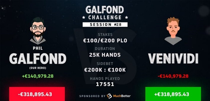 Galfond Challenge - Phil Galfond on the verge of the biggest comeback in poker history!